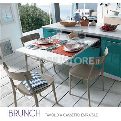 Ojeh.net  Tavolo Cucina A Ribalta