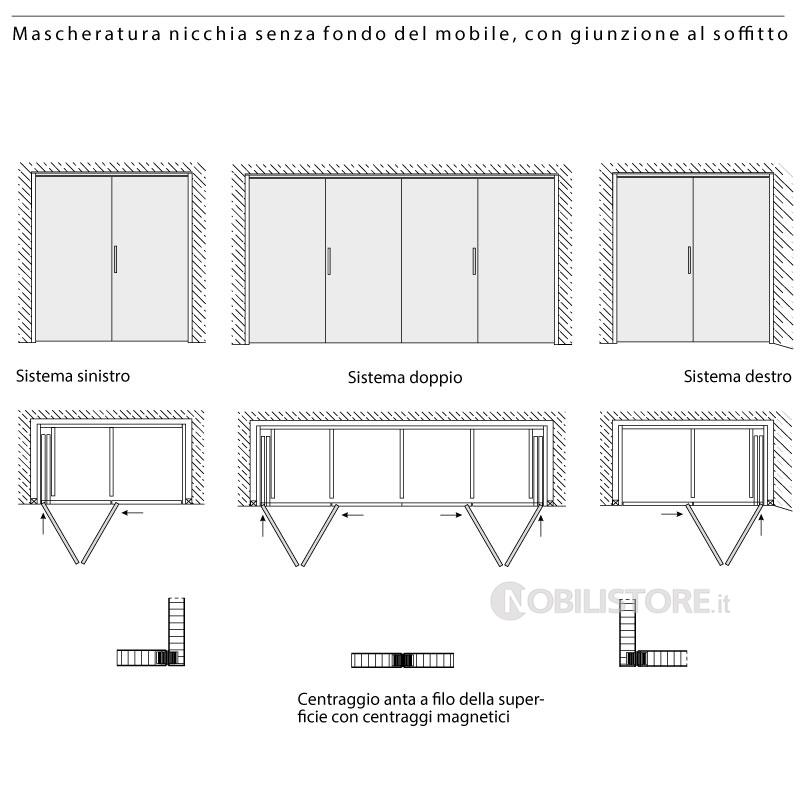 cerniere a scomparsa anta a filo : ... 25 consente di aprire completamente frontali di armadi a filo della