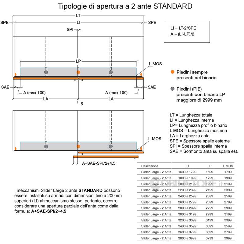 Armadi Ante Scorrevoli Misure Standard.Sistema Di Scorrimento Complanare Per Mobili A 2 Ante Con Peso